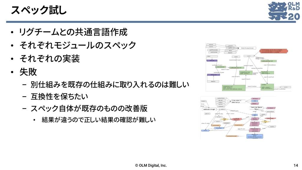 スペック試し • リグチームとの共通言語作成 • それぞれモジュールのスペック • それぞれの...