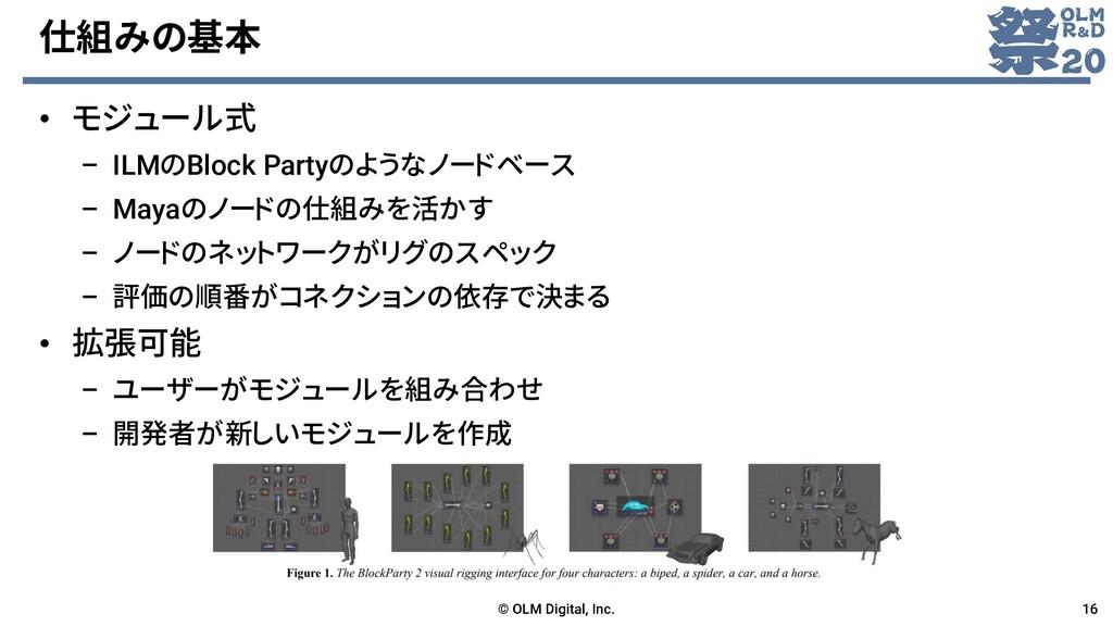 仕組みの基本 • モジュール式 – ILMのBlock Partyのようなノードベース – M...