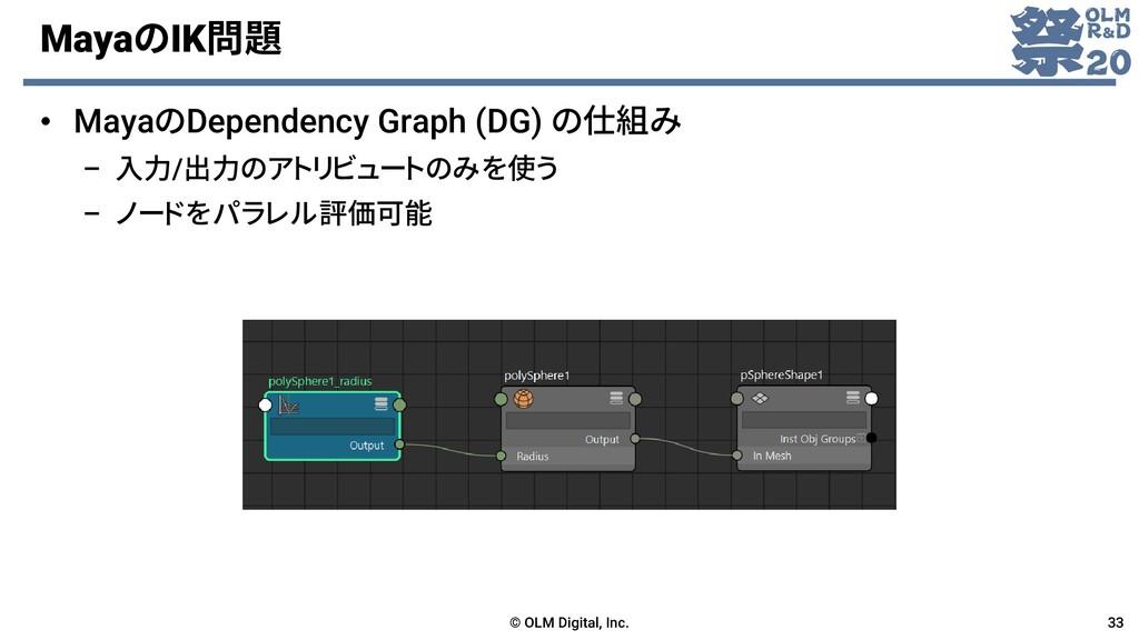MayaのIK問題 • MayaのDependency Graph (DG) の仕組み – 入...