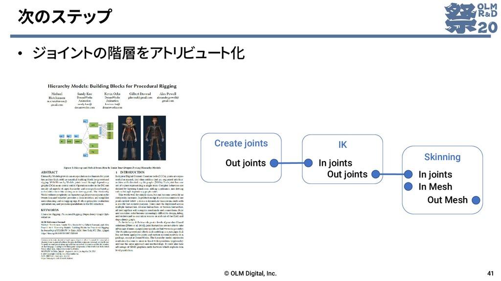 次のステップ • ジョイントの階層をアトリビュート化 © OLM Digital, Inc. ...
