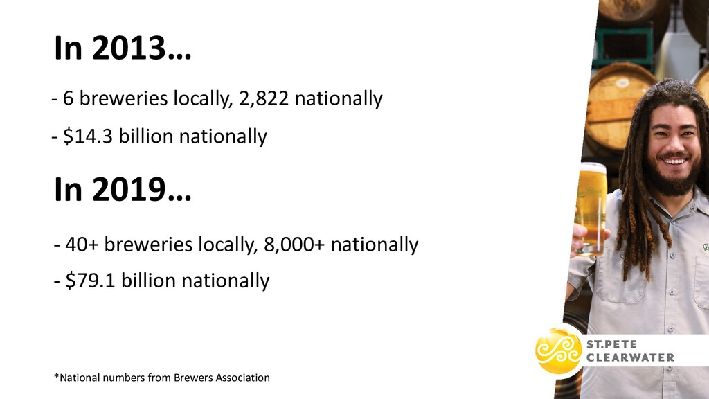 In 2013… - 6 breweries locally, 2,822 nationall...