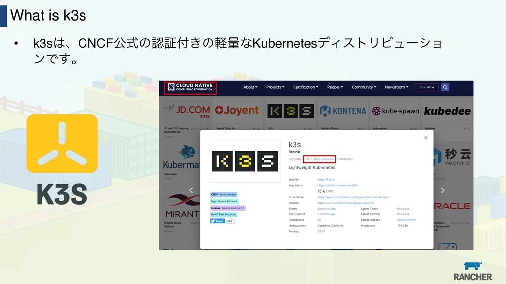 19 What is k3s • k3sɺCNCFެࣜͷূ͖ͷܰྔͳKubernetes...
