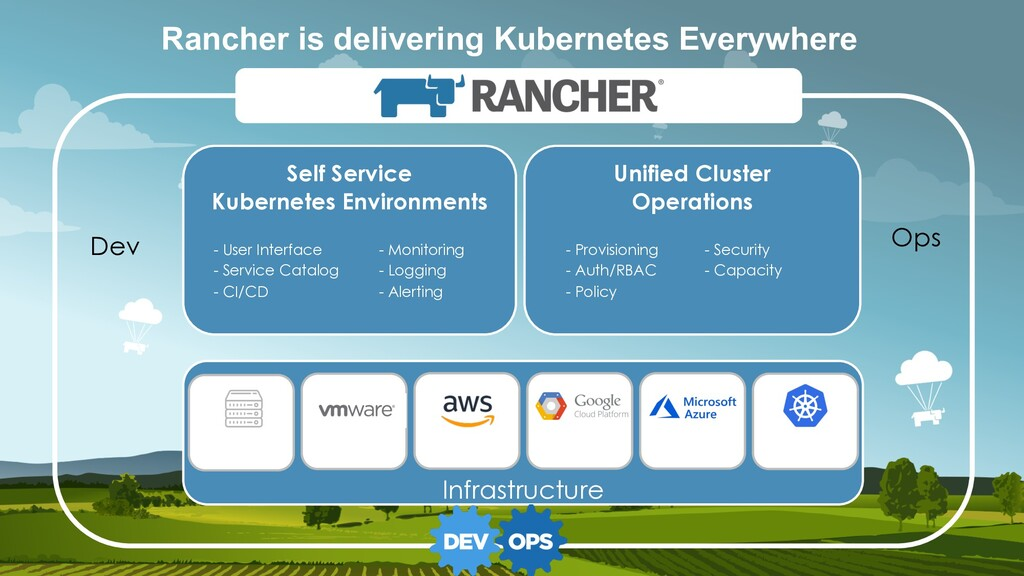 Rancher is delivering Kubernetes Everywhere Uni...