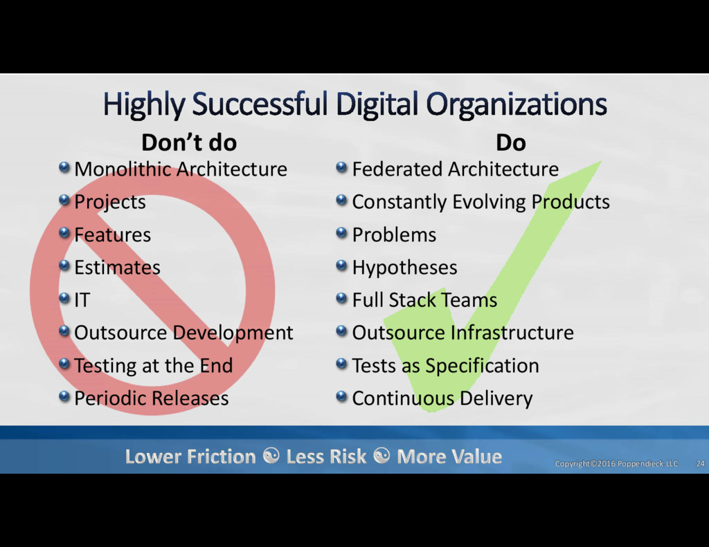 Federated Architecture Constantly Evolving Prod...