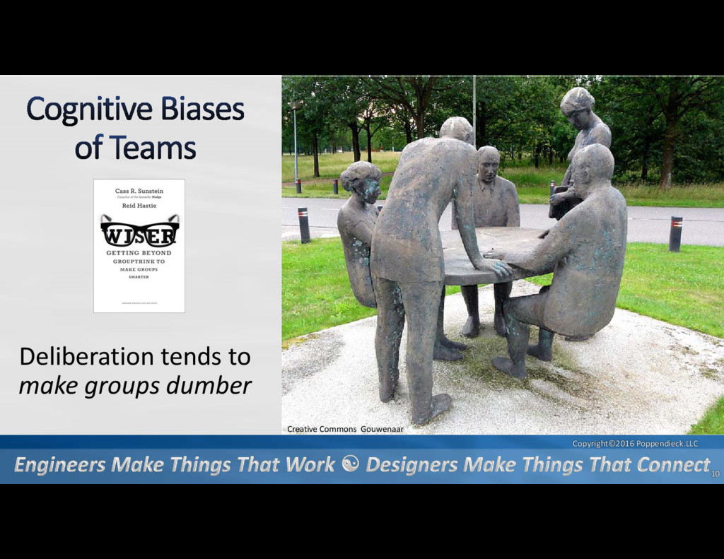 Deliberation tends to make groups dumber Creati...