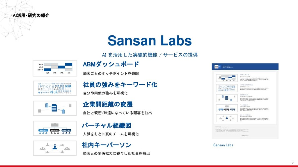 21 AI活用・研究の紹介 Sansan Labs AI を活用した実験的機能 / サービスの...