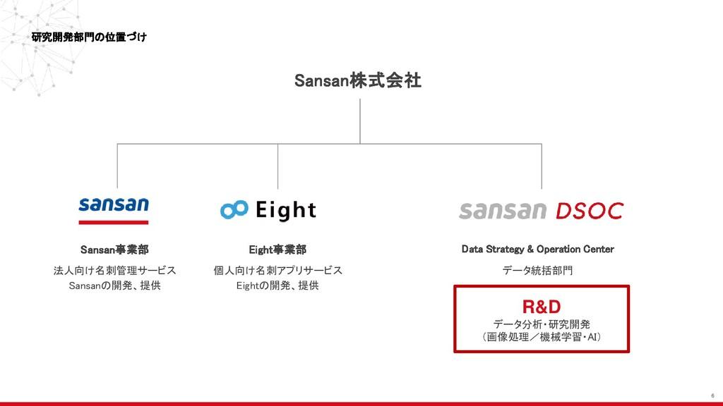 6 研究開発部門の位置づけ 法人向け名刺管理サービス Sansanの開発、提供 個人向け名刺ア...