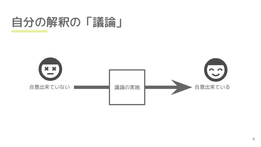 簡略化した図 6 開始時点 ゴール地点 議論の実施 合意できていない スタート地点 合意できて...