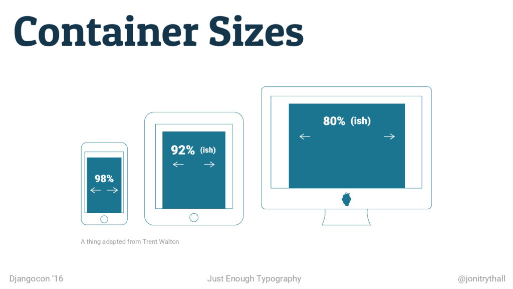 Container Sizes A thing adapted from Trent Walt...
