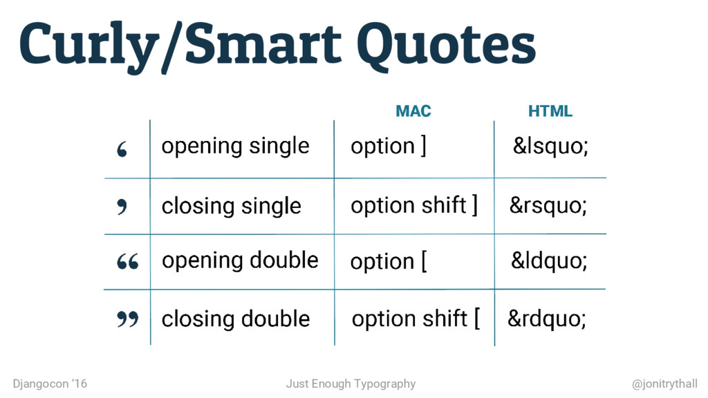 Curly/Smart Quotes Djangocon '16 Just Enough Ty...