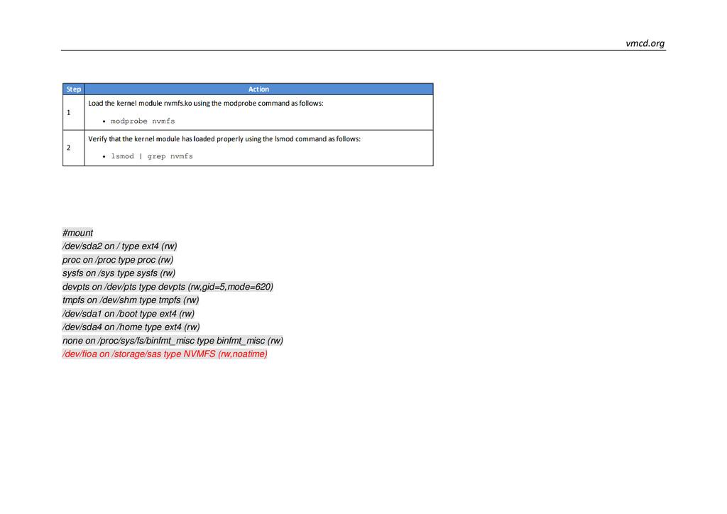 vmcd.org #mount /dev/sda2 on / type ext4 (rw) p...