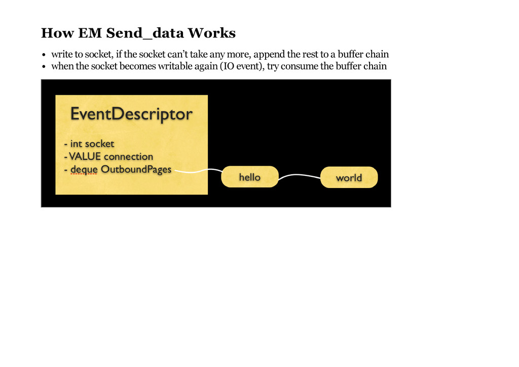 How EM Send_data Works write to socket, if the ...