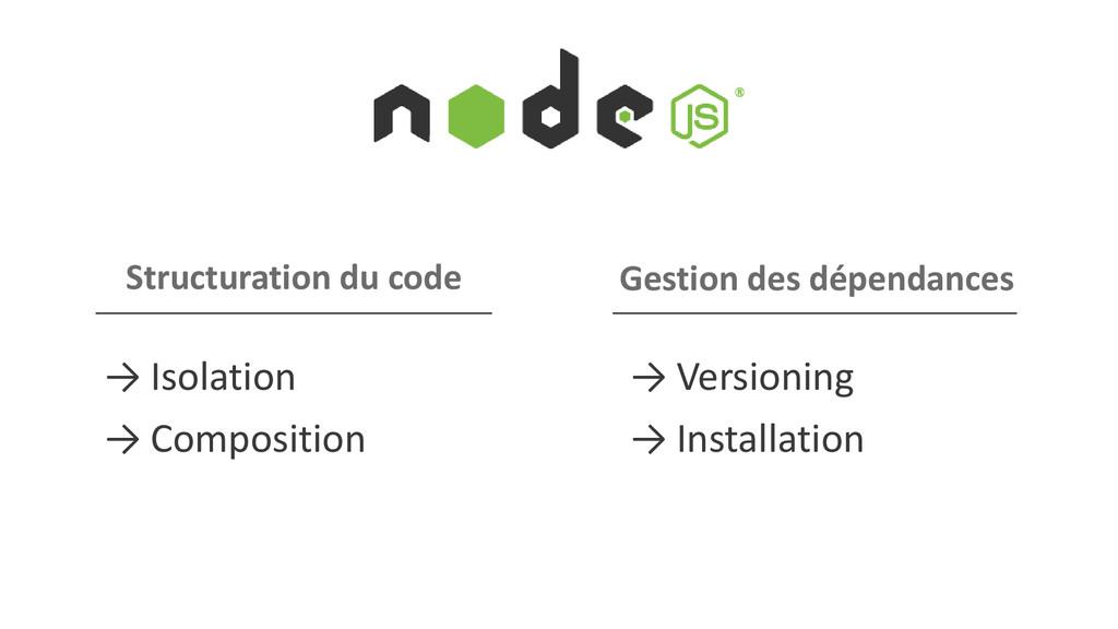 Structuration du code → Isolation → Composition...
