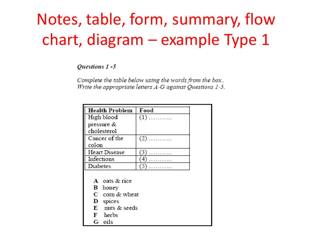 Notes, table, form, summary, flow chart, diagra...