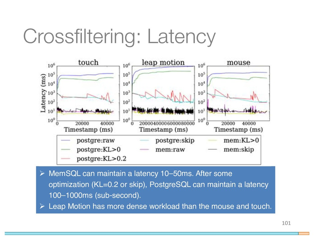 Crossfiltering: Latency 101 Ø MemSQL can mainta...