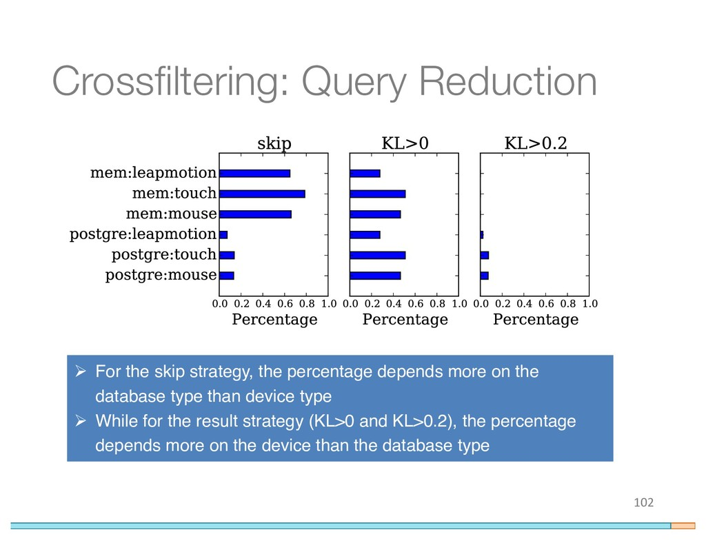 Crossfiltering: Query Reduction 102 Ø For the s...