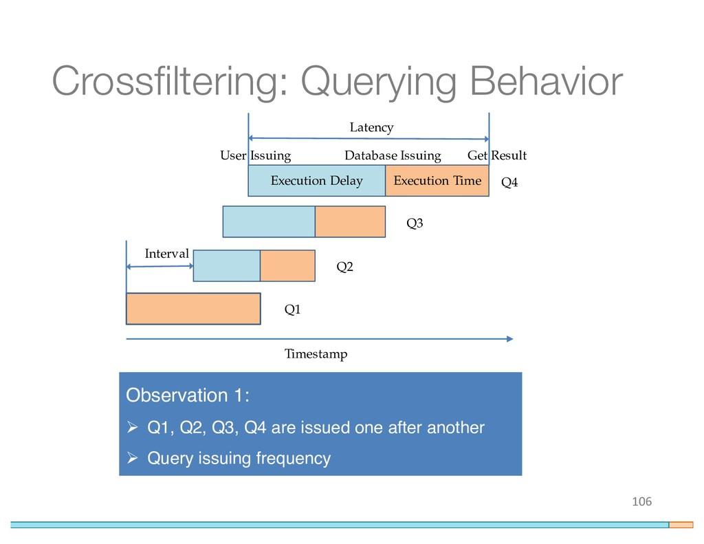 Crossfiltering: Querying Behavior 106 Execution...