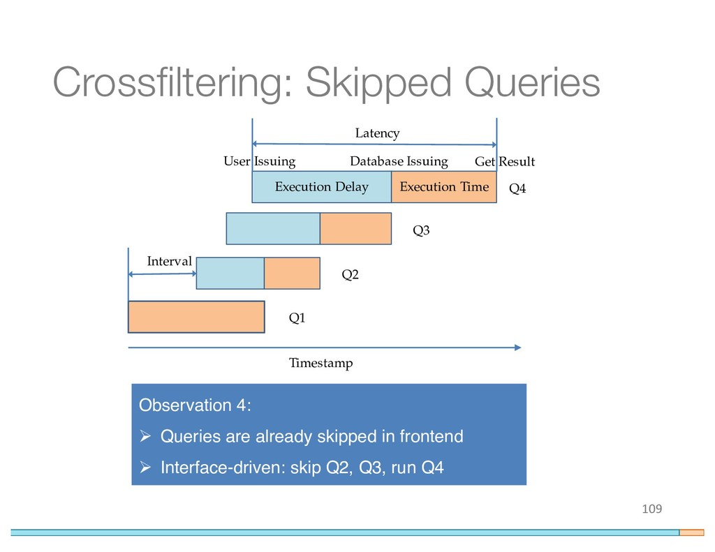 Crossfiltering: Skipped Queries 109 Execution T...