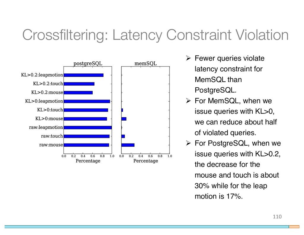 Crossfiltering: Latency Constraint Violation 11...