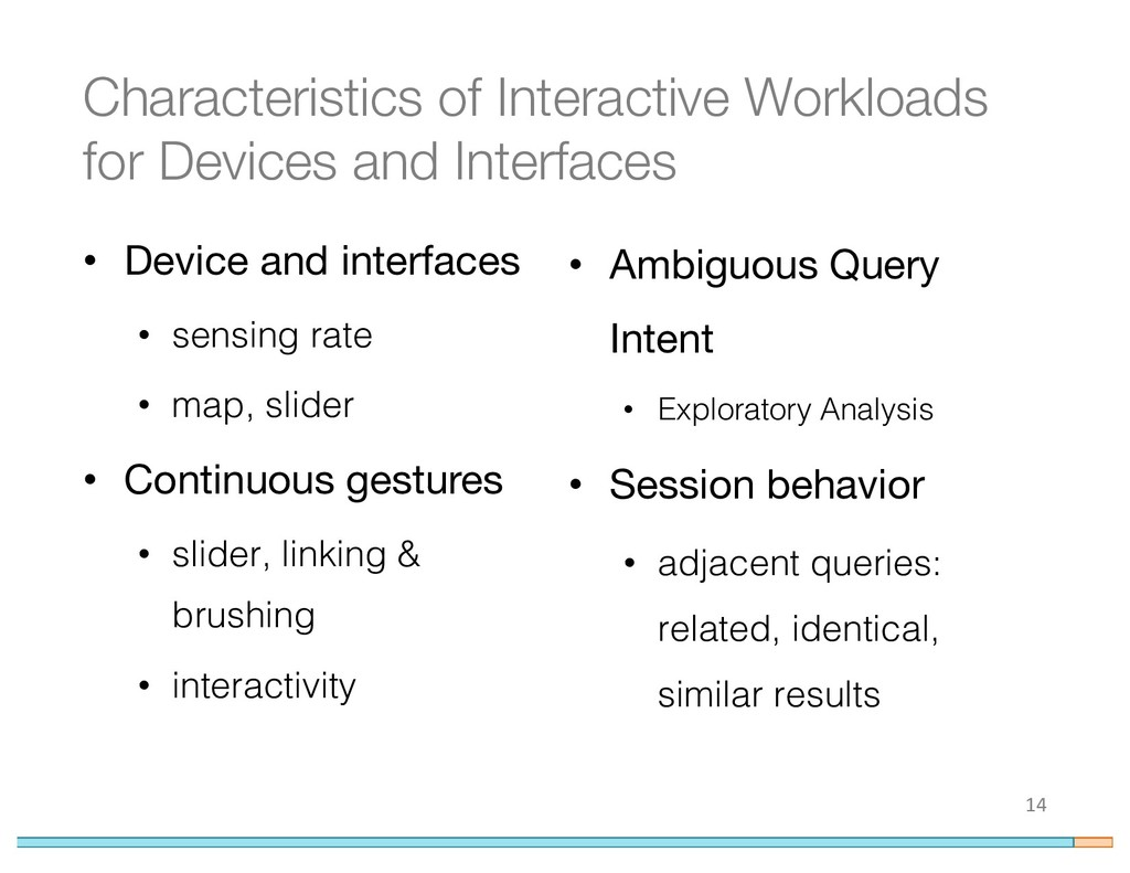 Characteristics of Interactive Workloads for De...