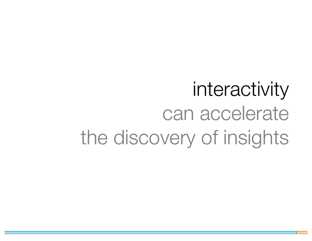interactivity can accelerate the discovery of i...