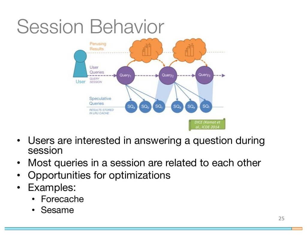 Session Behavior • Users are interested in answ...
