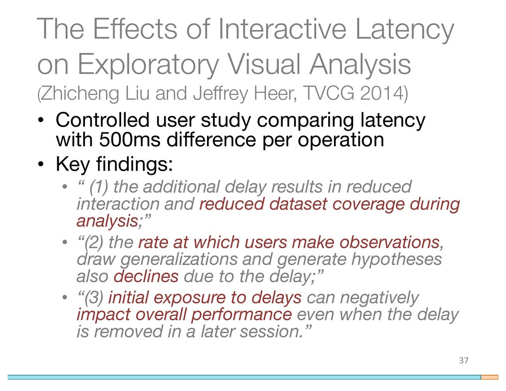 The Effects of Interactive Latency on Explorato...