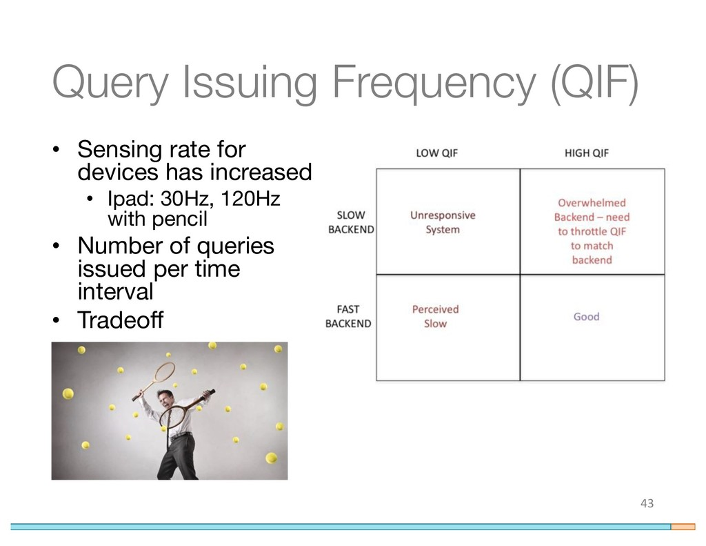Query Issuing Frequency (QIF) • Sensing rate fo...