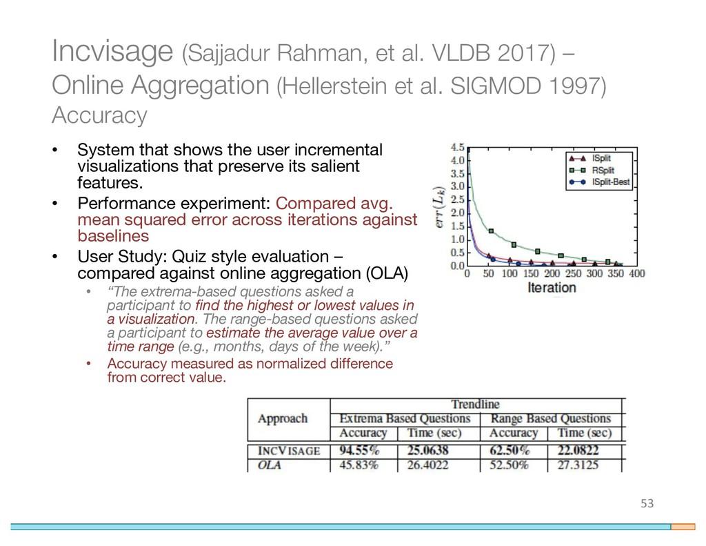 Incvisage (Sajjadur Rahman, et al. VLDB 2017) –...