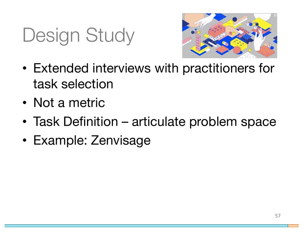 Design Study • Extended interviews with practit...