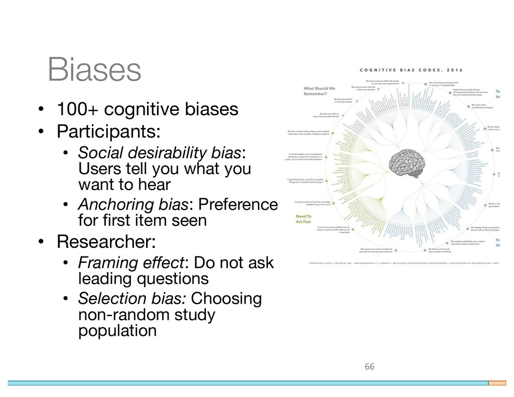 Biases 66 • 100+ cognitive biases • Participant...