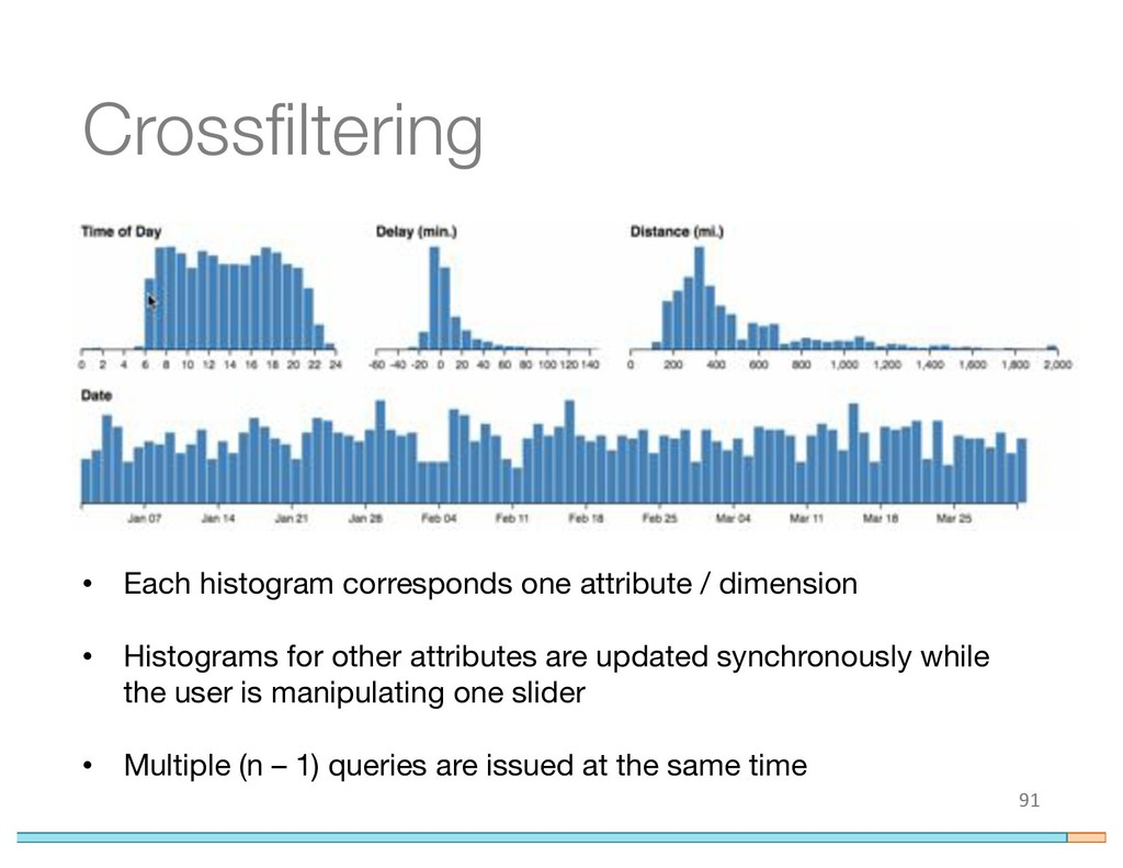 Crossfiltering 91 • Each histogram corresponds ...