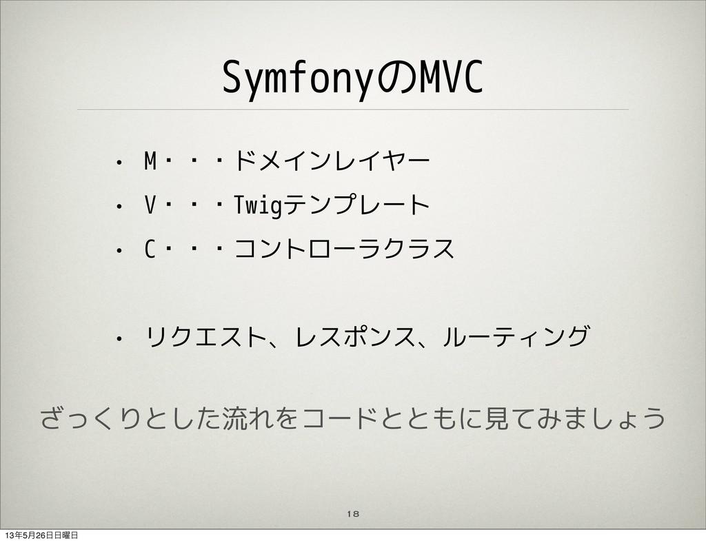 SymfonyのMVC • M・・・ドメインレイヤー • V・・・Twigテンプレート • C...