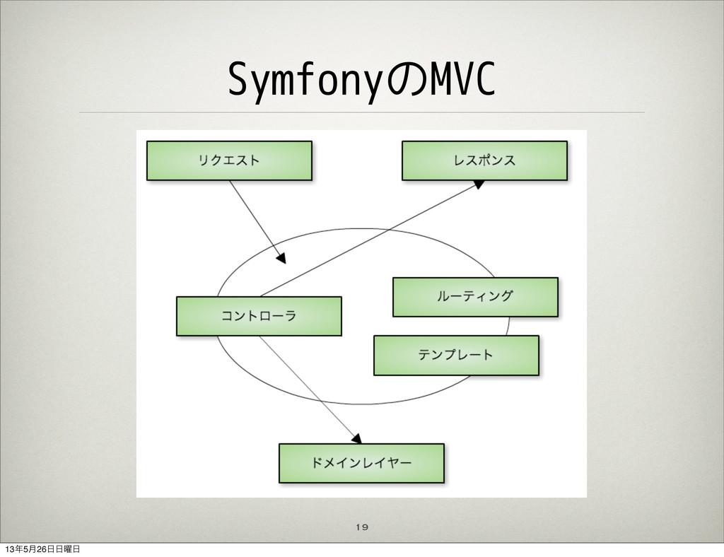 SymfonyのMVC 19 135݄26༵