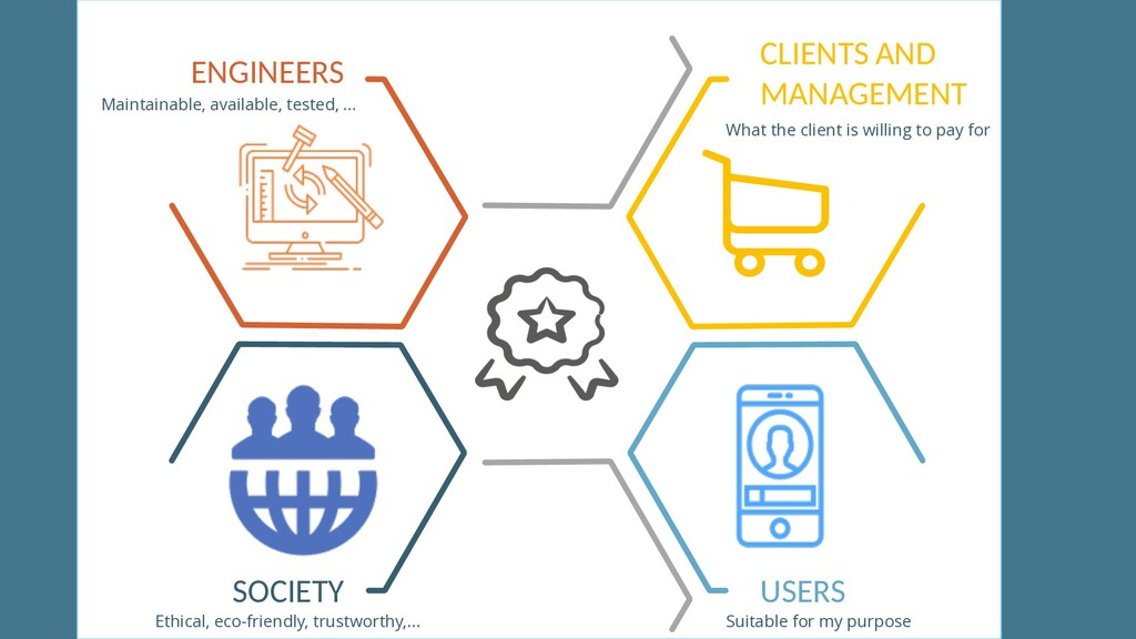 SOCIETY ENGINEERS USERS CLIENTS AND MANAGEMENT ...