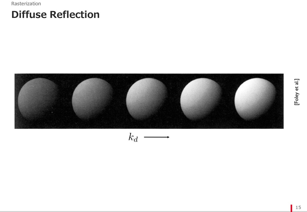 15 Rasterization Diffuse Reflection