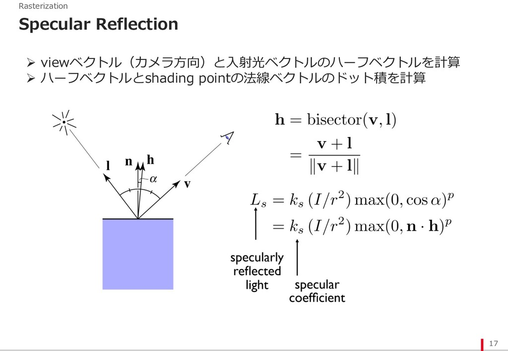 17 Rasterization Specular Reflection Ø viewベクトル...