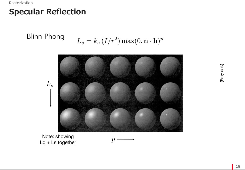 18 Rasterization Specular Reflection