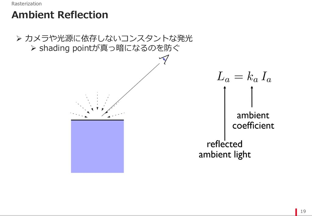 19 Rasterization Ambient Reflection Ø カメラや光源に依存...