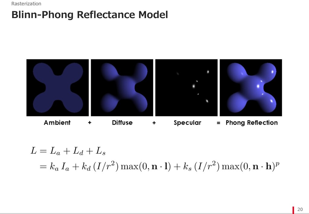 20 Rasterization Blinn-Phong Reflectance Model
