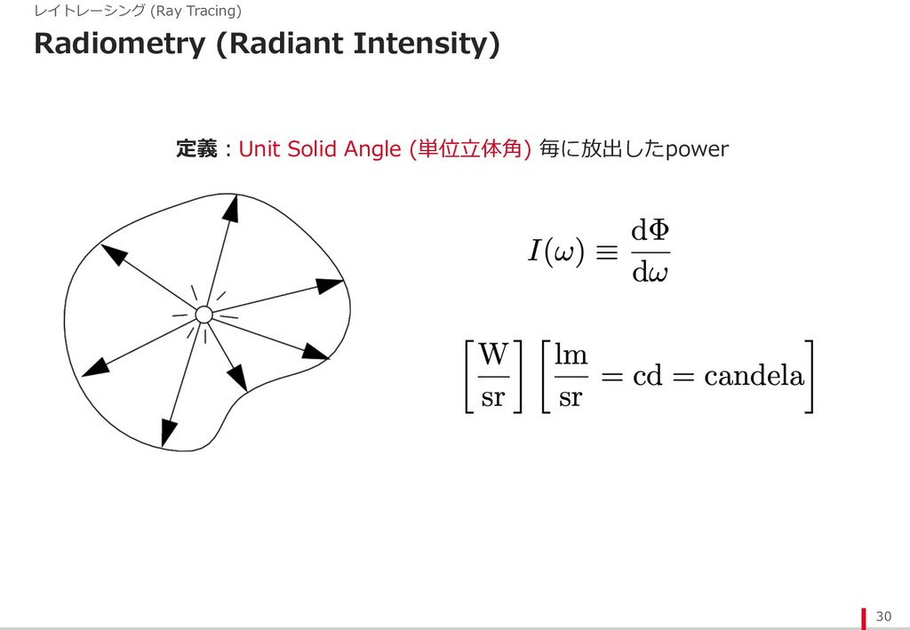 Radiometry (Radiant Intensity) 30 レイトレーシング (Ray...