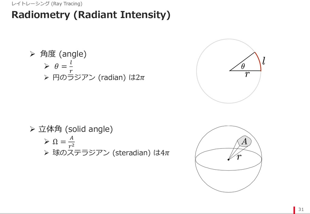 Radiometry (Radiant Intensity) 31 レイトレーシング (Ray...