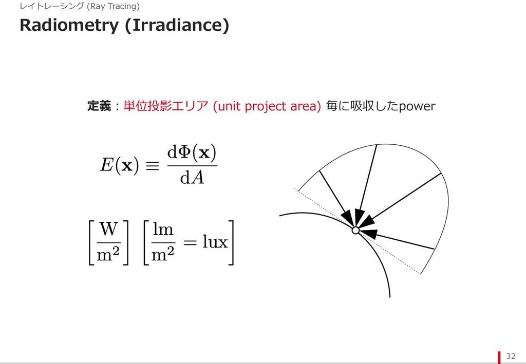 Radiometry (Irradiance) 32 レイトレーシング (Ray Tracin...