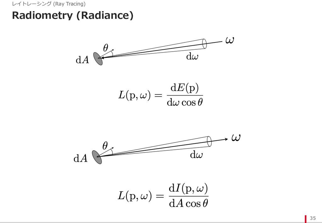 Radiometry (Radiance) 35 レイトレーシング (Ray Tracing)