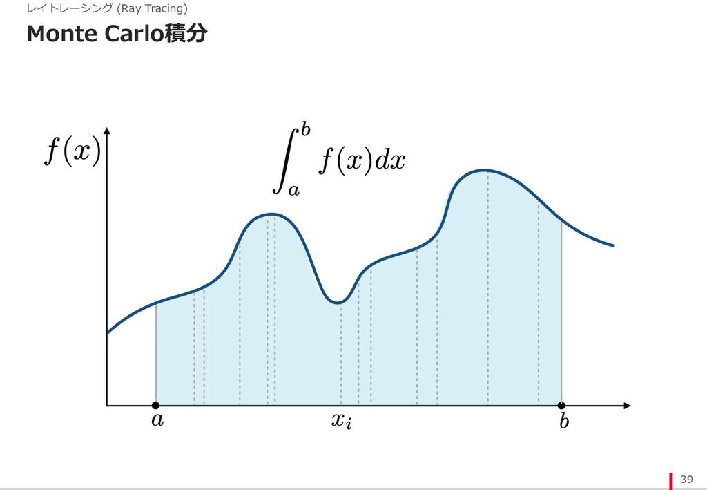 Monte Carlo積分 39 レイトレーシング (Ray Tracing)