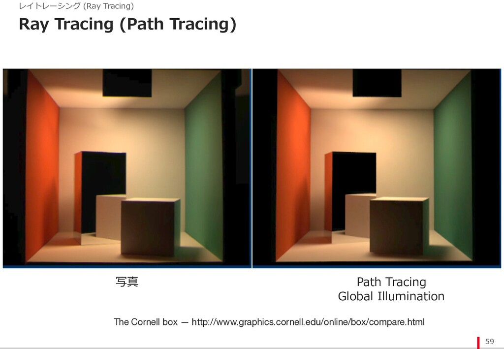 Ray Tracing (Path Tracing) 59 レイトレーシング (Ray Tra...