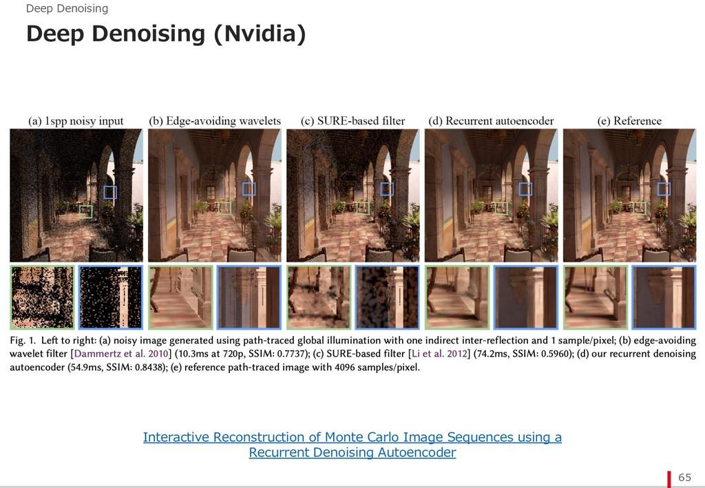 Deep Denoising (Nvidia) 65 Deep Denoising Inter...