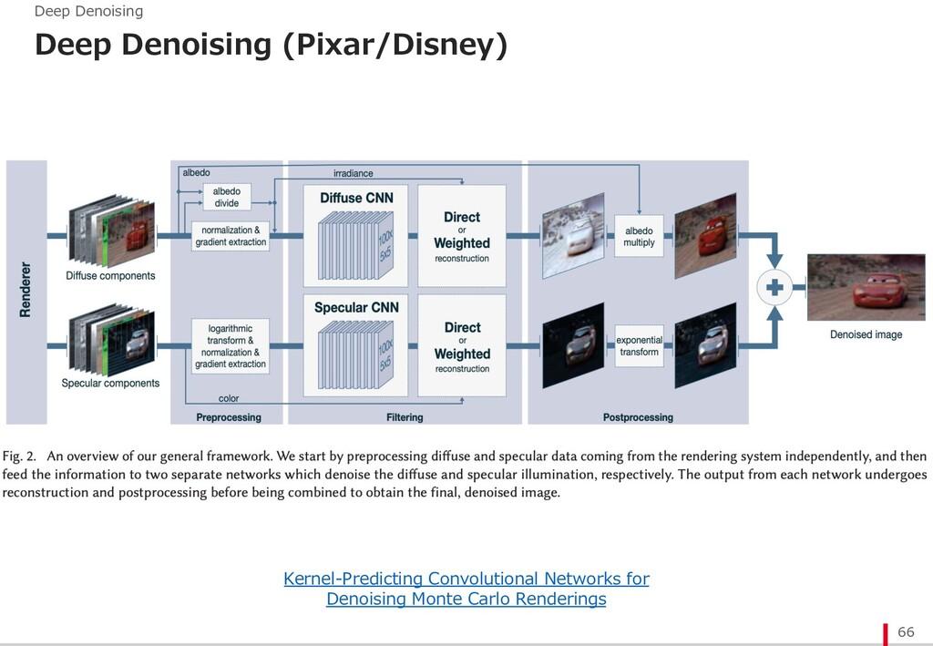 Deep Denoising (Pixar/Disney) 66 Deep Denoising...
