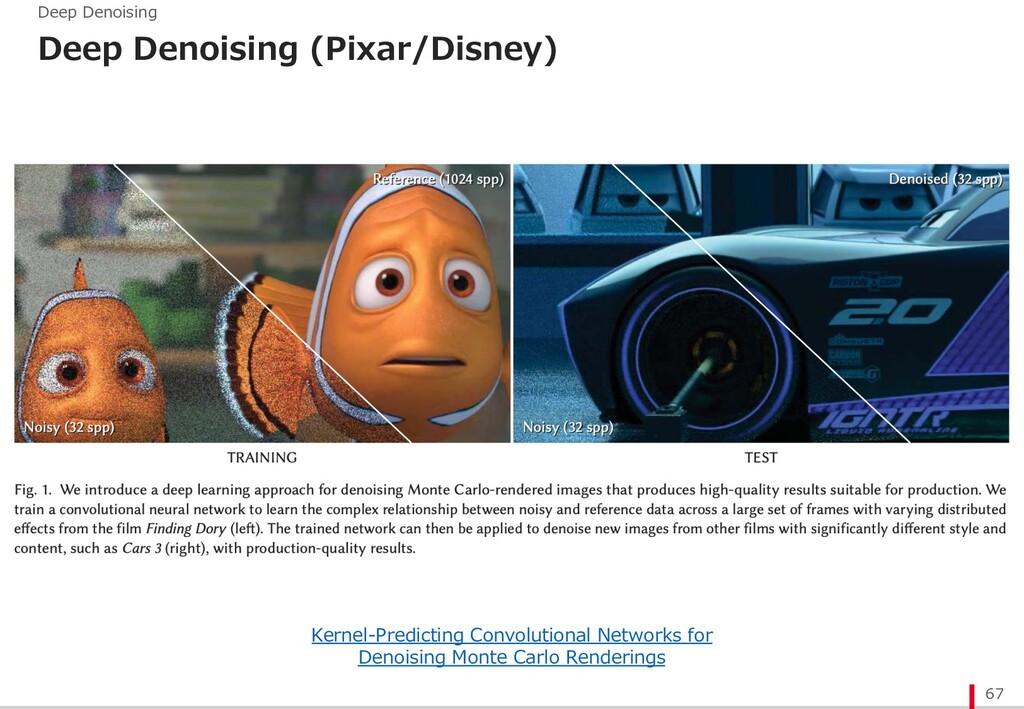 Deep Denoising (Pixar/Disney) 67 Deep Denoising...