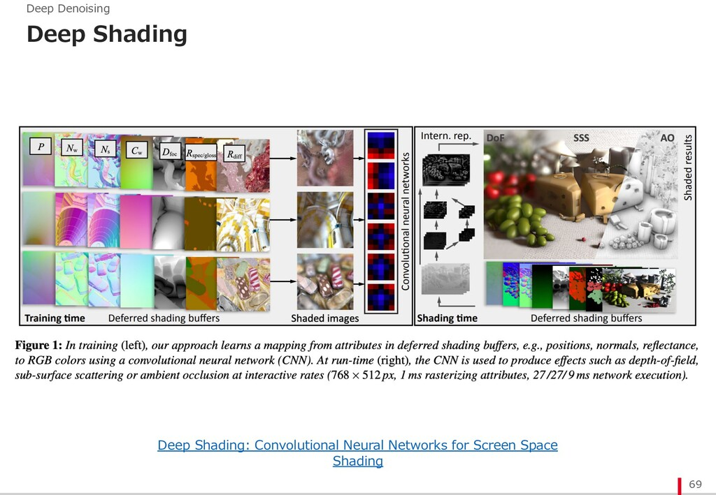 Deep Shading 69 Deep Denoising Deep Shading: Co...